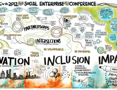 Regulasi tentang Bisnis Sosial