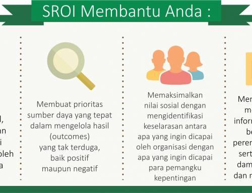 Investasi Sosial dan SROI